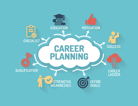 weaknesses: Career Planning - Chart with keywords and icons - Flat Design Illustration