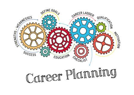 weaknesses: Gears and Career Planning Mechanism