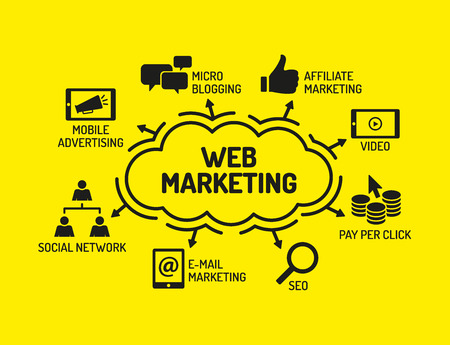 web marketing: Web Marketing. Chart with keywords and icons on yellow background Illustration