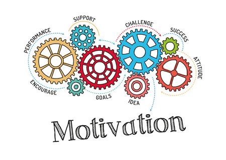 Engrenages et Motivation Mécanisme