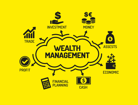 Wealth Management. Chart with keywords and icons on yellow background