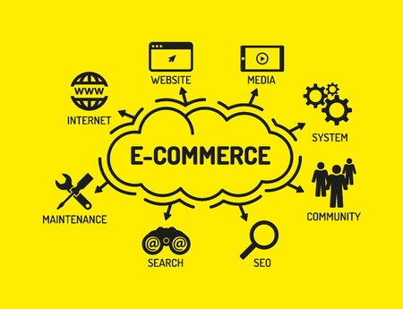 consumer society: E-Commerce. Chart with keywords and icons on yellow background