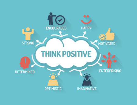 encouraged: Think Positive - Chart with keywords and icons - Flat Design Illustration