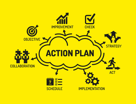 Actieplan. Grafiek met zoekwoorden en pictogrammen op gele achtergrond