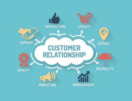 고객 관계 - 키워드 및 아이콘 차트 - 평면 디자인 일러스트
