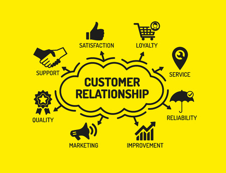 keywords background: Customer Relationship. Chart with keywords and icons on yellow background