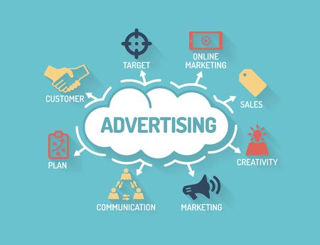Advertising - Chart with keywords and icons - Flat Design Vektoros illusztráció