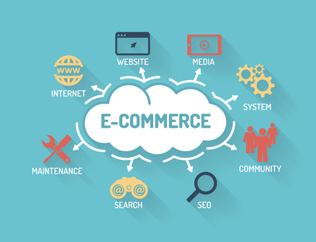 e commerce icon: E-Commerce - Chart with keywords and icons - Flat Design Illustration