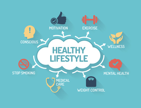 Estilo de vida saludable - Tabla de palabras clave e iconos - Diseño plana Foto de archivo - 58194299