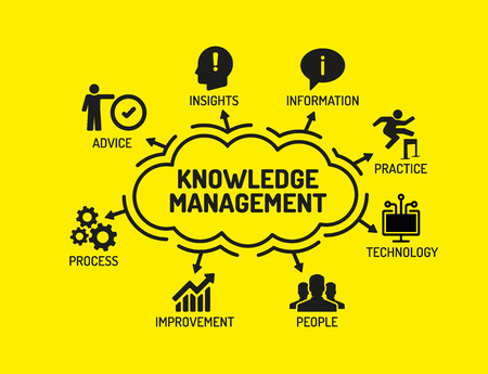 keywords background: Knowledge Management. Chart with keywords and icons on yellow background Illustration