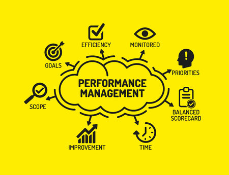 documented: Performance Management. Chart with keywords and icons on yellow background