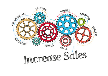 Gears and Increase Sales Mechanism