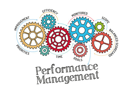 measured: Gears and Performance Management Mechanism Illustration