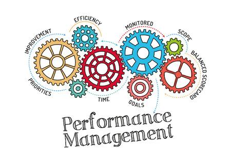 Toestellen en Performance Management Mechanism Stock Illustratie
