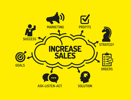 Incremento de ventas. Gráfico con las palabras clave y los iconos sobre fondo amarillo