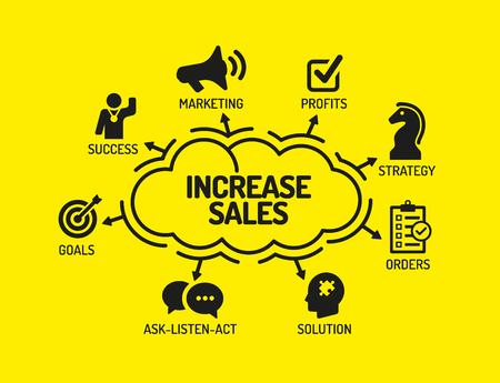 Verkaufszahlen steigern. Chart mit Keywords und Symbole auf gelbem Hintergrund