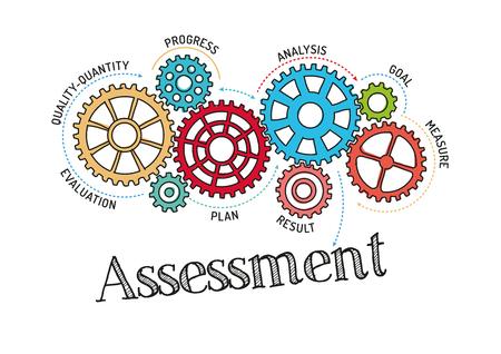 assessment system: Gears and Assessment Mechanism Illustration