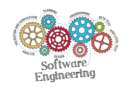 Gears and Software Engineering Mechanism