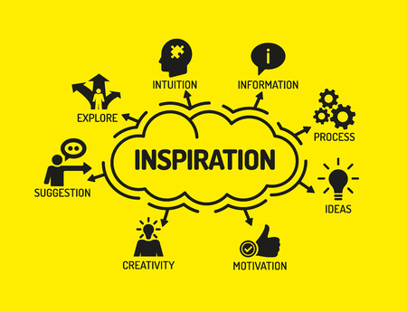 keywords background: Inspiration. Chart with keywords and icons on yellow background Illustration