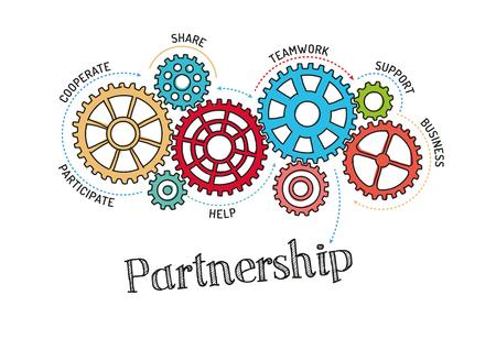affiliation: Gears and Partnership Mechanism Illustration