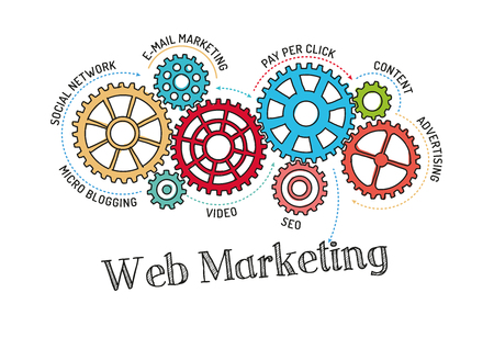 web marketing: Gears and Web Marketing Mechanism