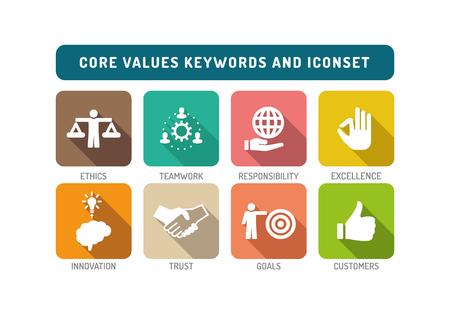 Podstawowe wartości Płaski zestaw ikon