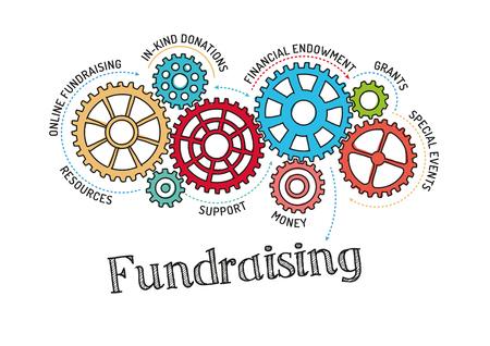 Gears und Fundraising-Mechanismus