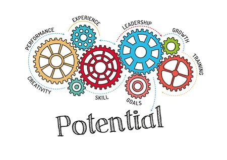 potential: Gears and Potential Mechanism