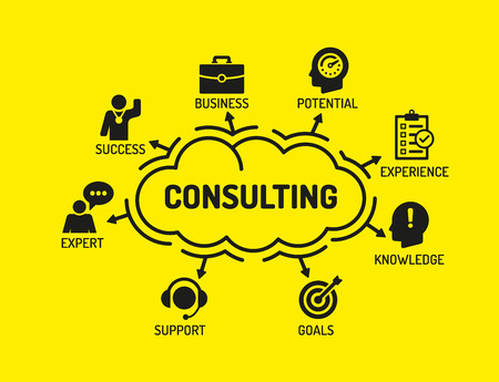 adviser: Consulting. Chart with keywords and icons on yellow background