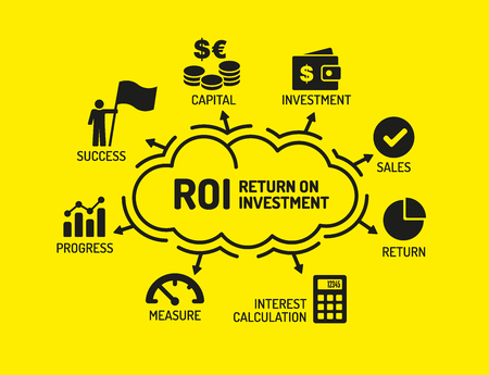 rate of return: ROI Return on Investment. Chart with keywords and icons on yellow background