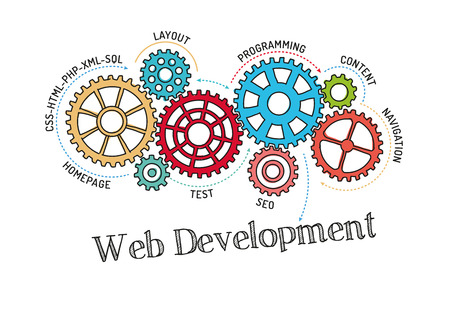 web development: Gears and Web Development Mechanism Illustration