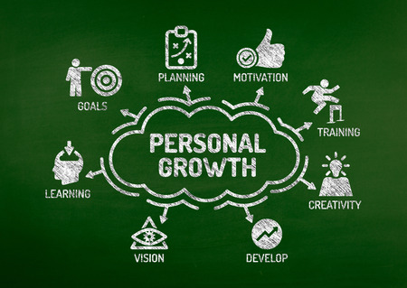 Personal Growth Chart with keywords and icons on blackboard Stock Photo