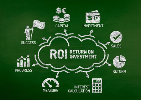 rate of return: ROI Return on Investment Chart with keywords and icons on blackboard Stock Photo