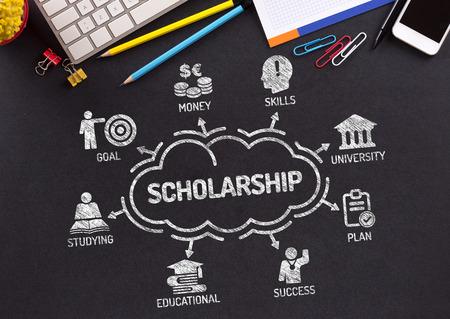 Tableau des bourses d'études avec des mots clés et des icônes sur tableau noir