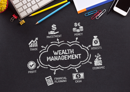 wealth management: Wealth Management Chart with keywords and icons on blackboard