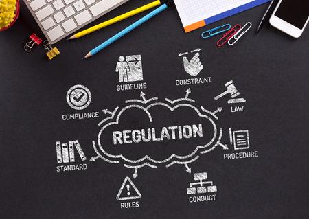 Regulations Grafiek met zoekwoorden en pictogrammen op bord
