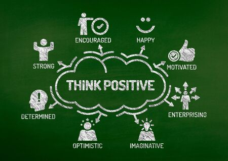 hopeful: Think Positive Chart with keywords and icons on blackboard