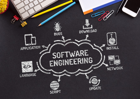 Software Engineering Chart with keywords and icons on blackboard