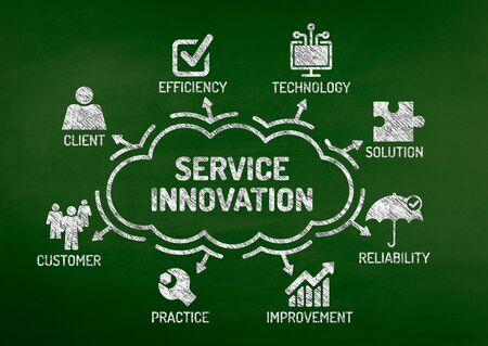 adviser: Service Innovation Chart with keywords and icons on blackboard