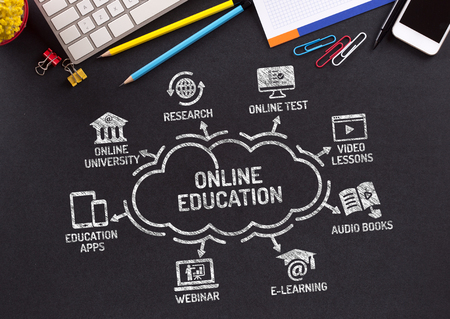keywords: Online Education Chart with keywords and icons on blackboard Stock Photo