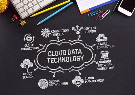 syncing: Cloud Data Technology Chart with keywords and icons on blackboard