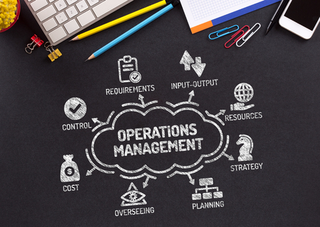 overseeing: Operations Management Chart with keywords and icons on blackboard