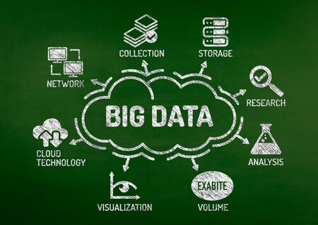 keywords: Big Data Chart with keywords and icons on blackboard