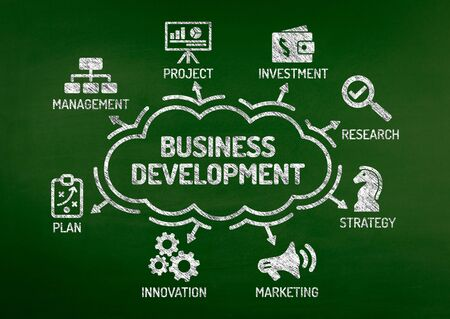 smart goals: Business Development Chart with keywords and icons on blackboard Stock Photo