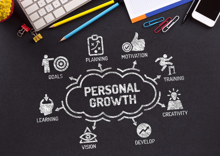 personal growth: Personal Growth Chart with keywords and icons on blackboard Stock Photo