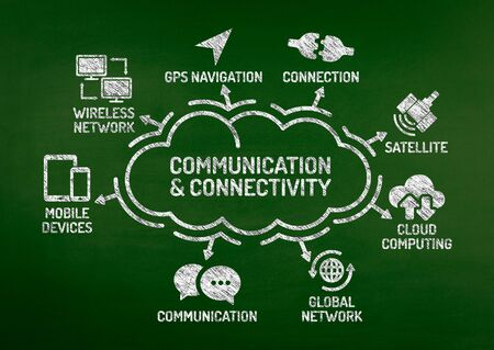connectivity: Communication and Connectivity Chart with keywords and icons on blackboard Stock Photo