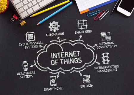 keywords: Internet of Things Chart with keywords and icons on blackboard Stock Photo