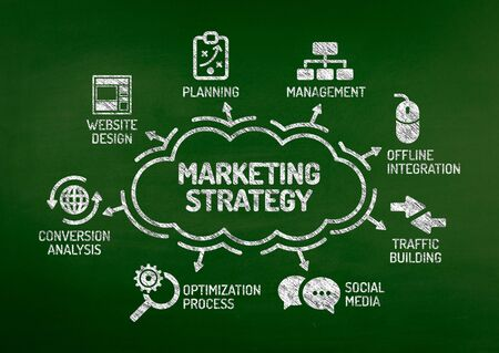 planning strategy: Marketing Strategy Chart with keywords and icons on blackboard