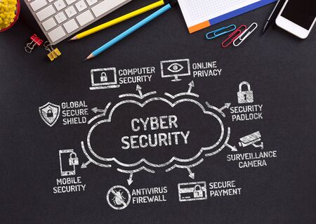 ddos: Cyber Security Chart with keywords and icons on blackboard Stock Photo