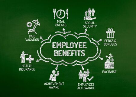 group icon: Employee Benefits Chart with keywords and icons on blackboard